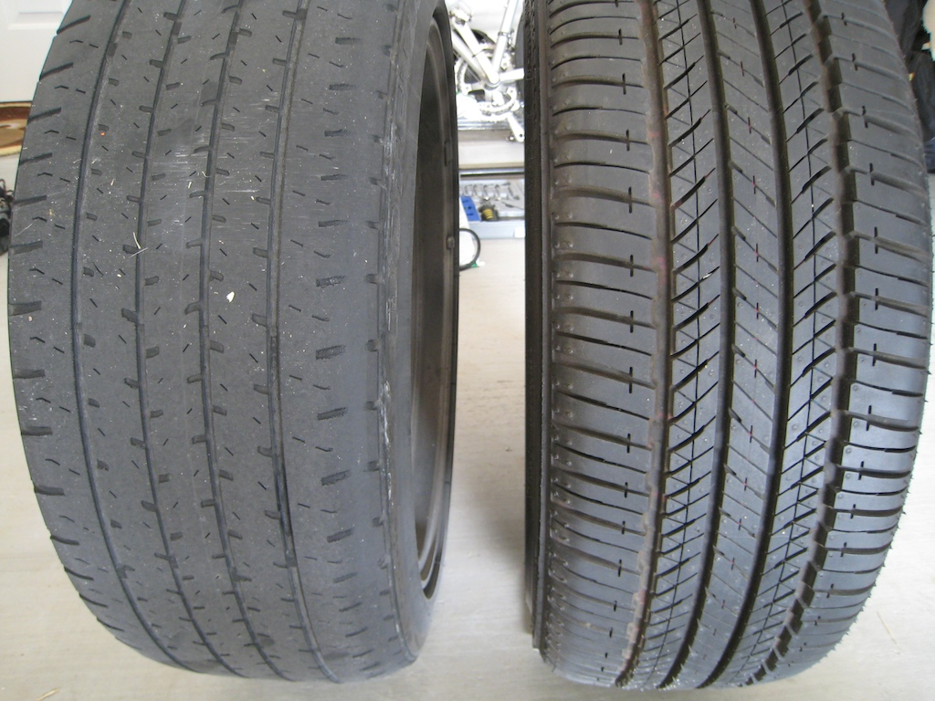 How To Choose Reliable Used Tires | Used Tires Houston